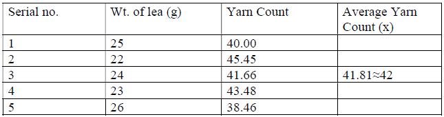 Measurement of Yarn Count