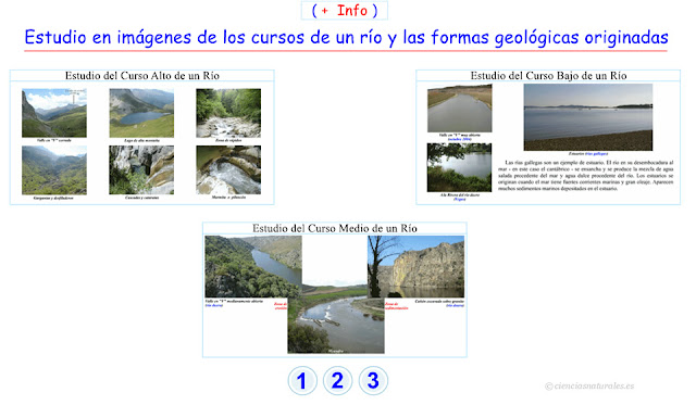 Enlace a Imágenes del Modelado Fluvial