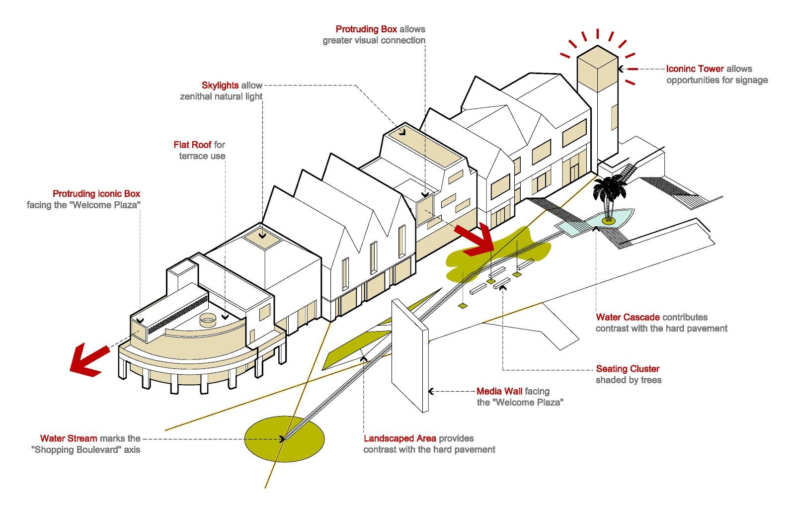 Pedro dias rchitect for Architectural concept definition