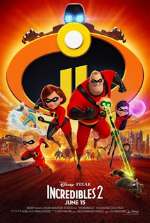 Incredibles 2 Budget & Box Office Collection India And Worldwide
