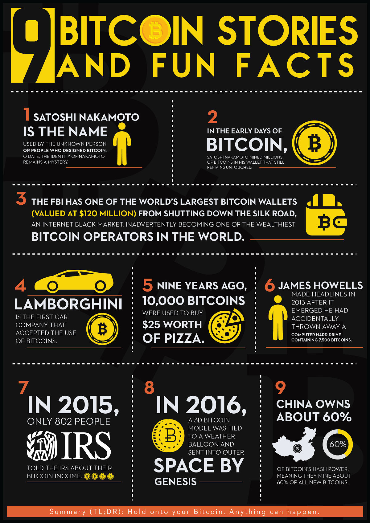 9 Bitcoin Stories and Fun Facts