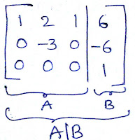 Matrices-Solution-Nature-7