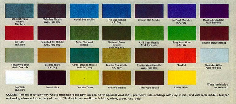 7regjpg (769×339) Colour Mopar 1970 Chips\/Codes\/Paint #u0027s - automotive painter sample resume