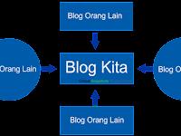 Apa Itu Backlink? Manfaat backlink untuk blog apa?