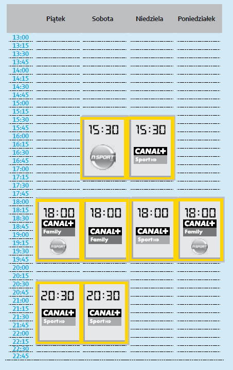 Standardowy plan kolejki - źródło Ekstraklasa Piłkarskiego Biznesu 2015