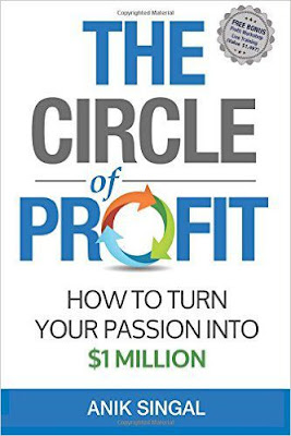 the-circle-of-profit-how-to-turn-your-passion
