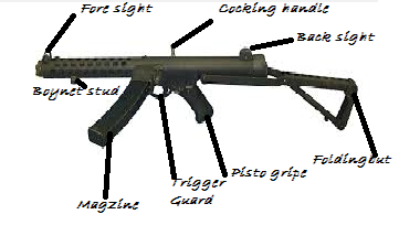 Policeman-Basic parts of 9mm Carbine Machine 1A SAF