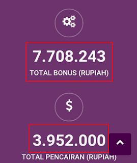 Mantap Jiwa!!! Cuma Dari Aplikasi Bisa Dapat Jutaan Rupiah Dengan Mudah?! #KlikBonus