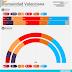 COMUNIDAD VALENCIANA <br/>Sondeo Invest Group | Autonómicas | Septiembre 2017