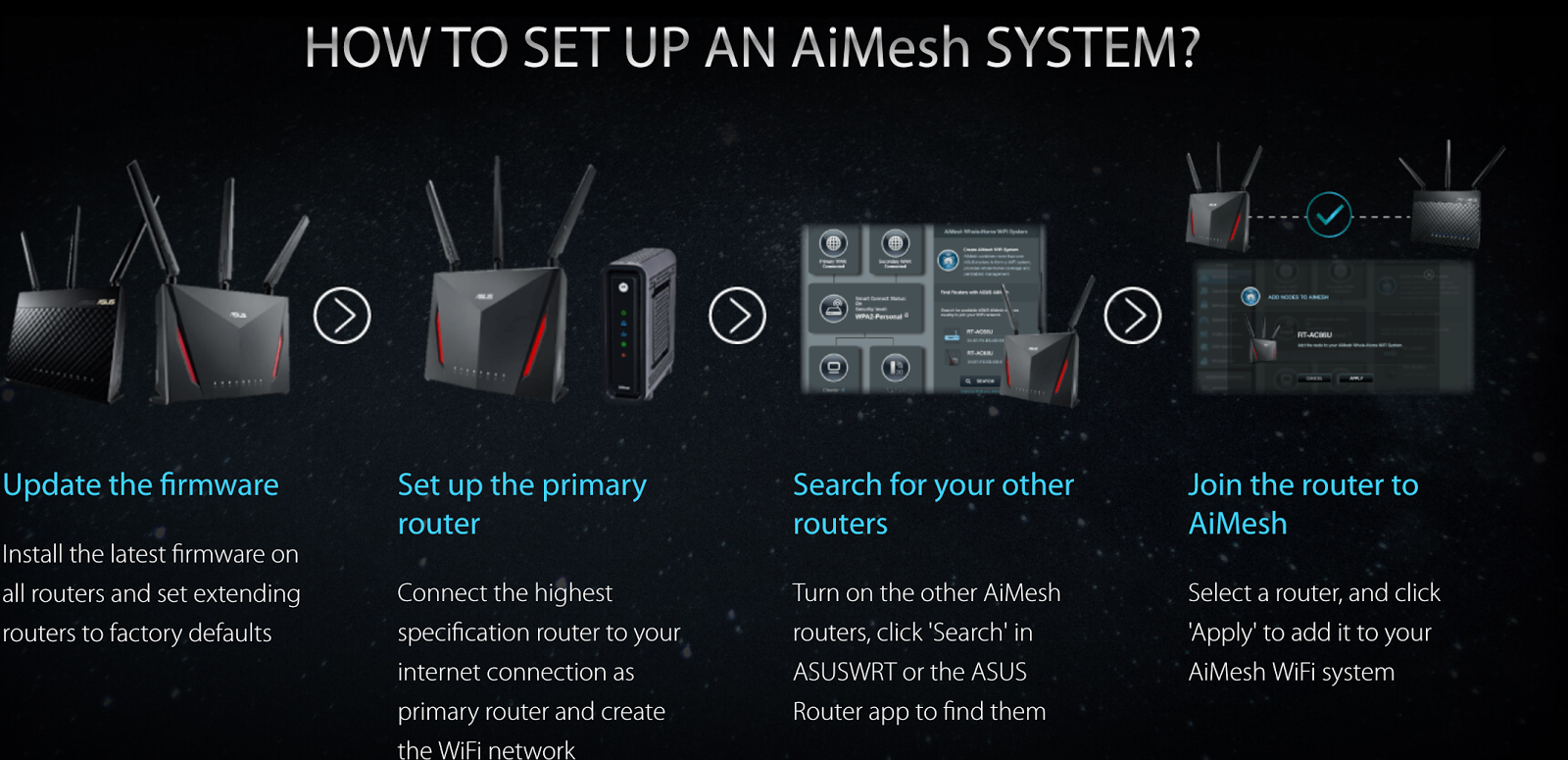Asus's new AiMesh - a smarter Wifi for all your devices