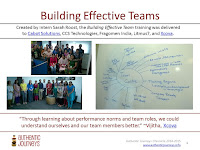 Buidling Effective Virtual Teams Using Belbin Team Roles