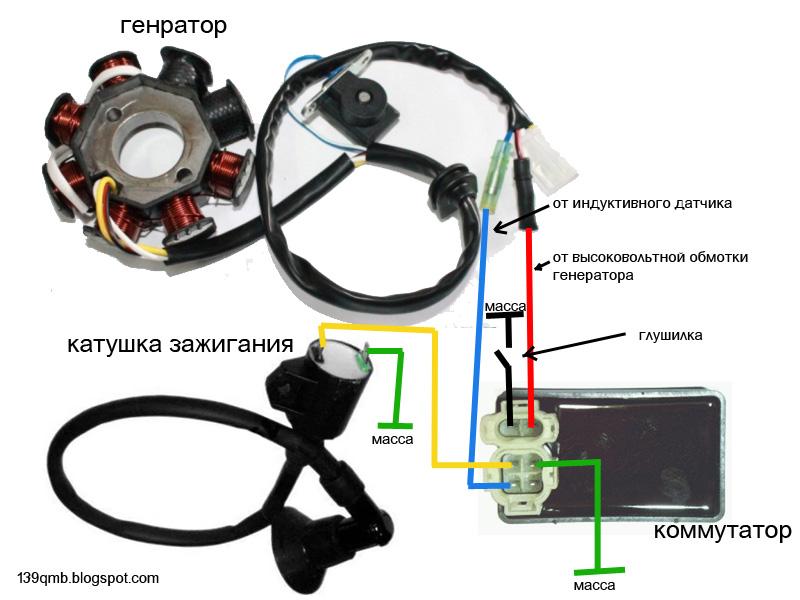 Схема электроники скутер