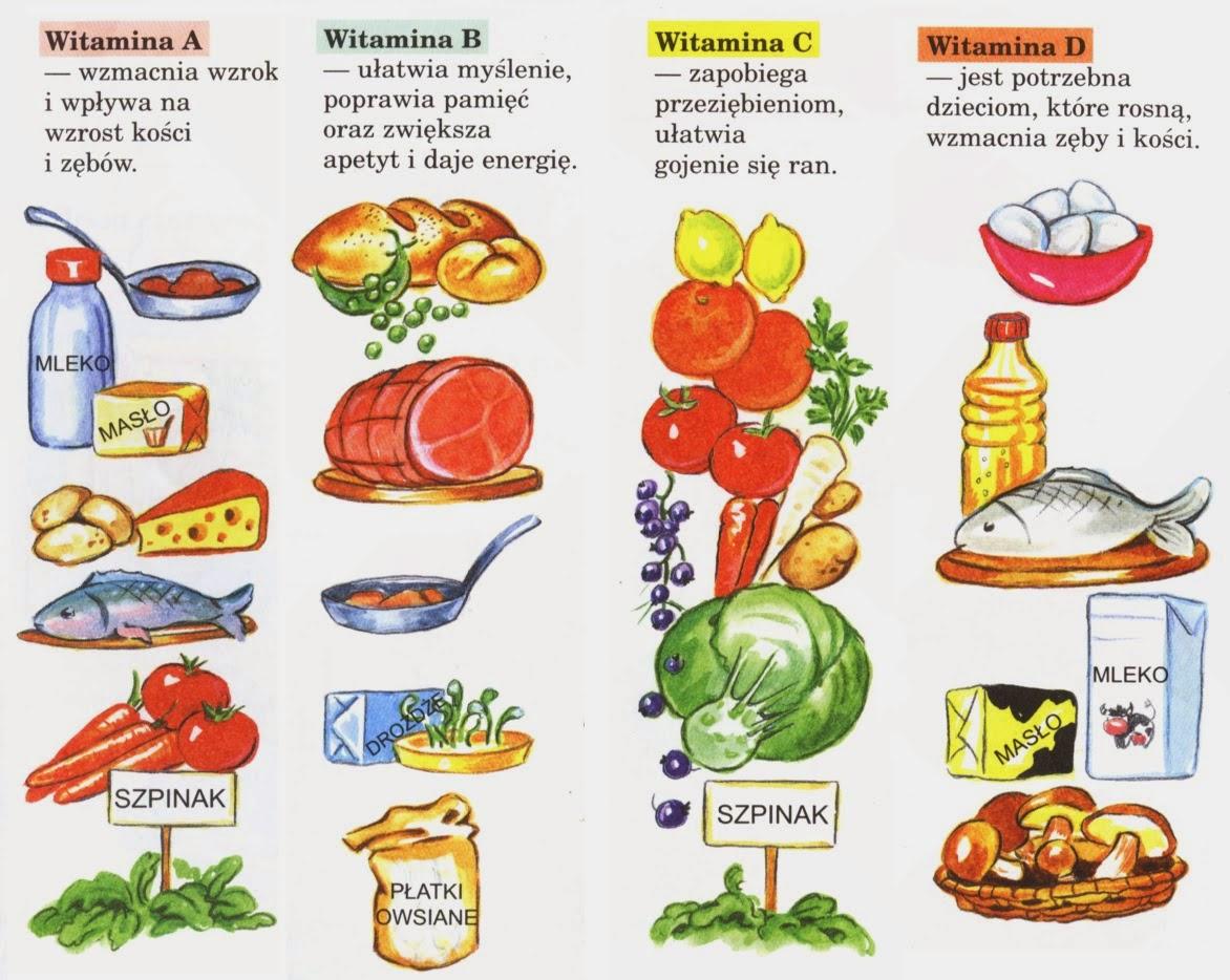 Popularny Warzywa Kolorowanki Chomikuj Przedszkole