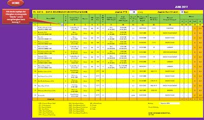 Aplikasi Laporan Bulanan Sekolah Excel Terbaru