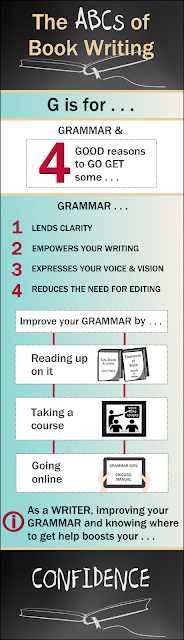 Infographic for Weekly Blog Series on Book Writing and Publishing: G is for GRAMMAR