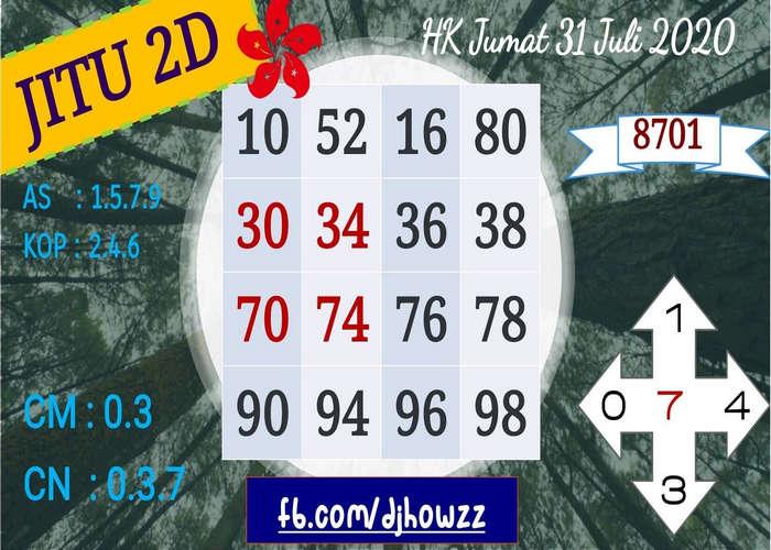 Kode syair Hongkong Jumat 31 Juli 2020 45