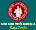 Bihar Board Results 2016