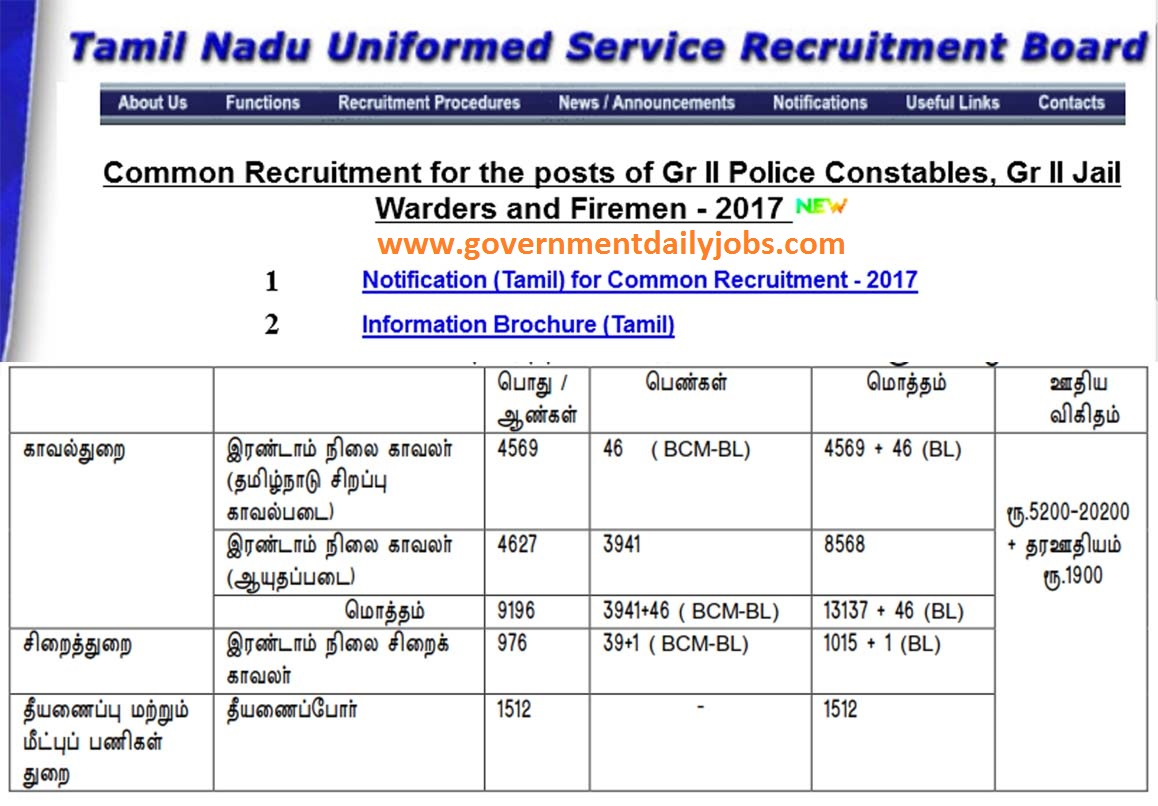 TN POLICE RECRUITMENT 2017 FOR 15711 CONSTABLE/SI/WARDER