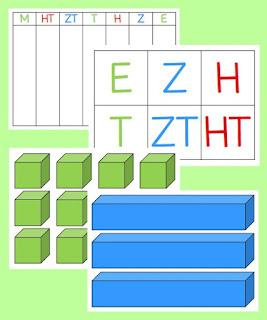 http://endlich2pause.blogspot.de/2015/10/zahlenbereichserweiterung-million.html