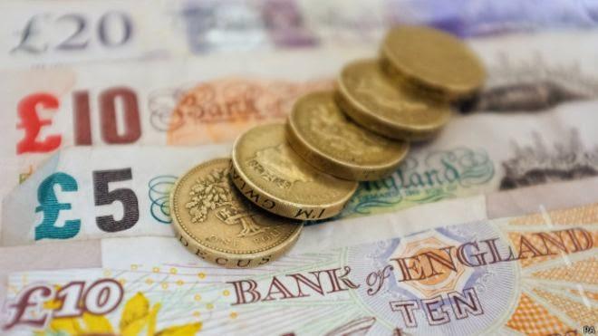 英國經濟跟房地產關係
