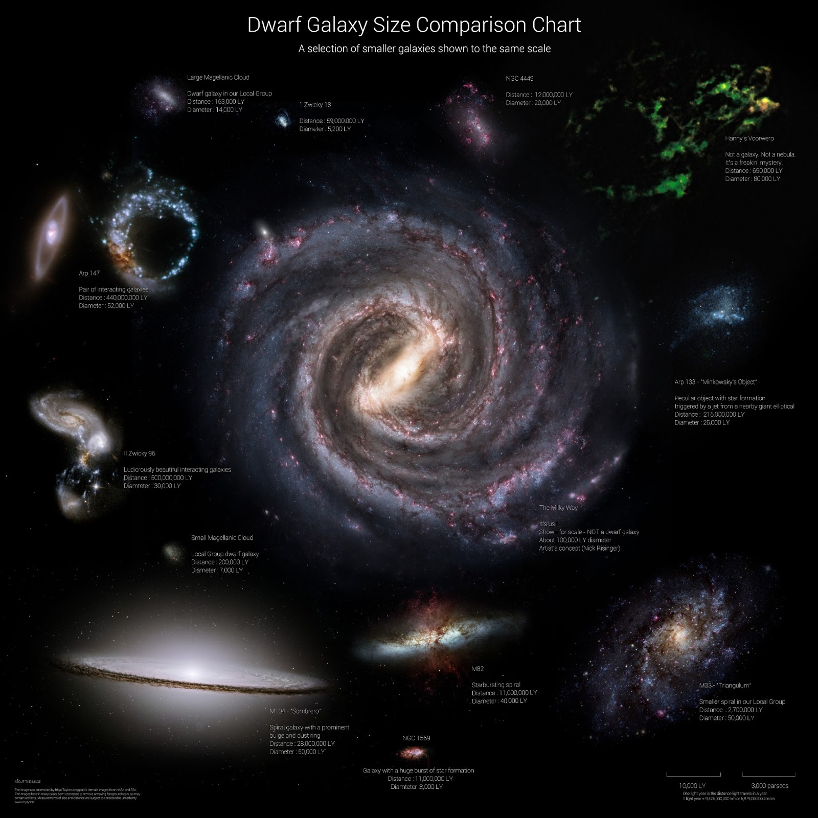 milky way galaxy in relation to other galaxies - photo #14