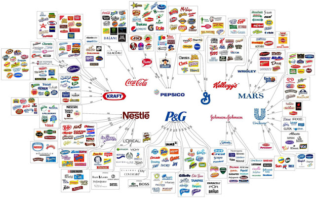 Fast-moving consumer goods (FMCG)