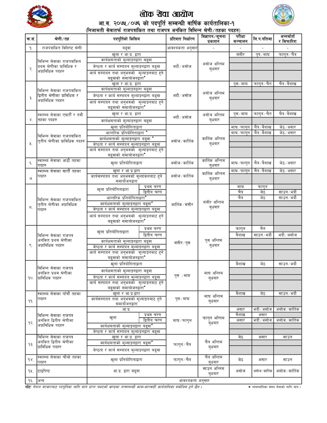 Yearly Time Table for 075-076 of PSC Nepal