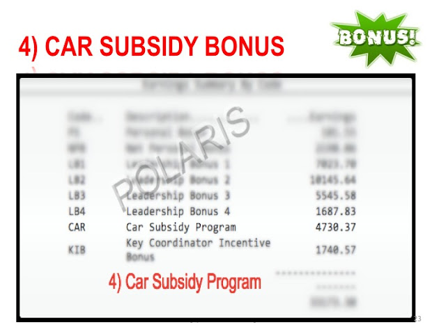 Unlimited Car Bonus Shaklee