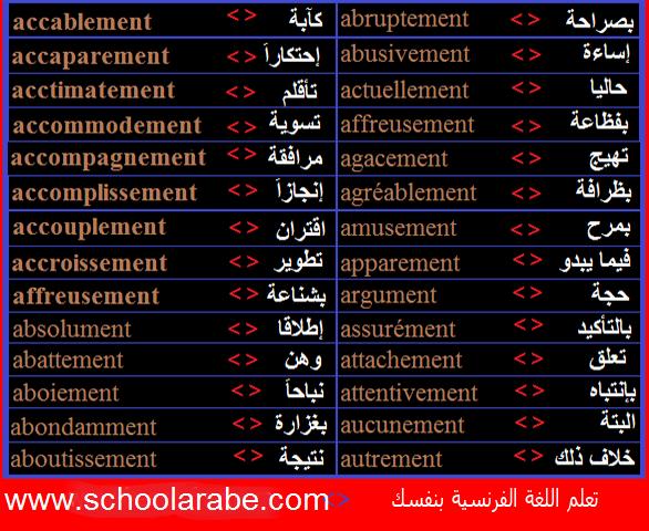 9cb699341 مصطلحات من الفرنسية الى العربية Vocabulaires arabe francais ~ تعلم ...