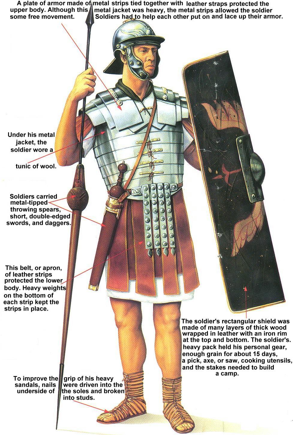 Ancient Roman Soldier Uniform 88