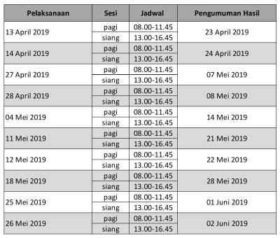 Jadwal Sesi UTBK 2019