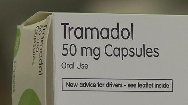 Side effects of tramadol