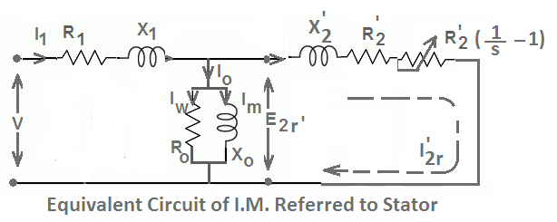 induction motor equivalent circuit image