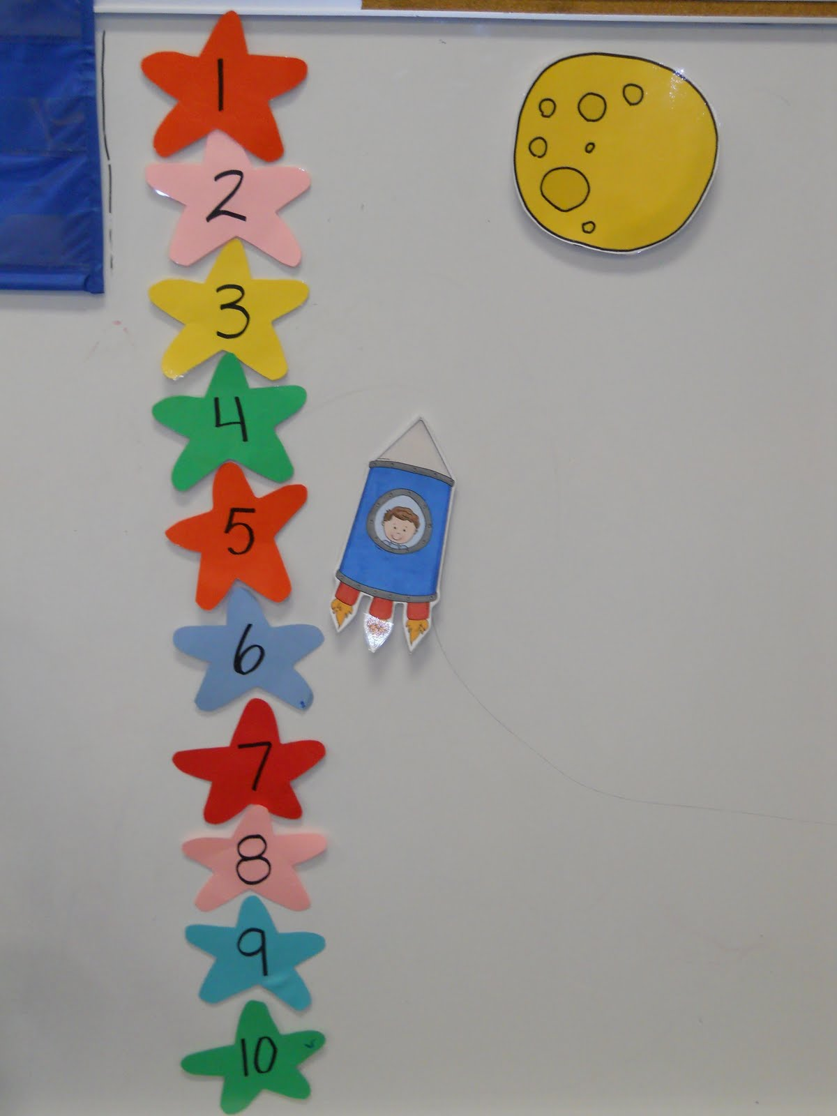Learning And Teaching With Preschoolers More Space Fun