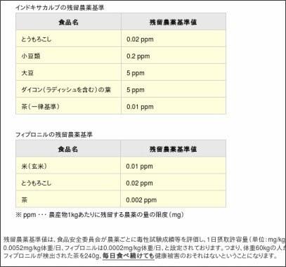 http://www.itoen.co.jp/information/20121210_02/