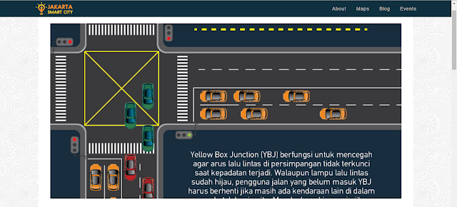 kegunaan yellow box junction