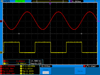 Função sinusoidal com frequência a 1KHz e amplitude a 3Vpp.