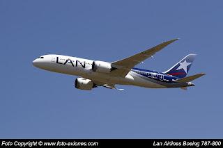 AVIÓN BOIENG 787 CC-BBF
