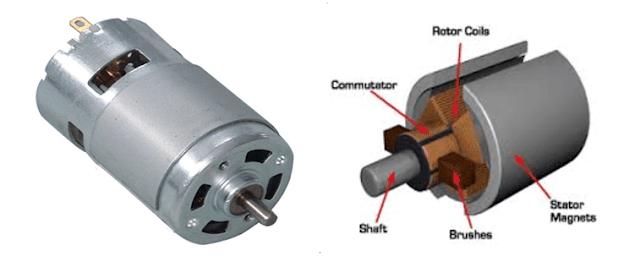 Jenis DC Motor Listrik