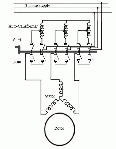 starting methods of induction motor image