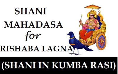 Shani Mahadasa