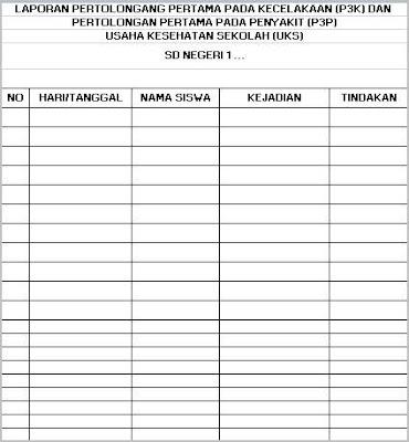 format laporan kegiatan p3k p3p uks sd