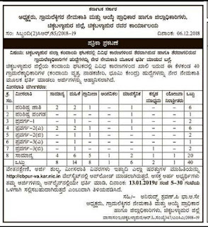 Chikkaballapur District Village Accountant Recruitment 2018 40 VA Govt Jobs Online Notification