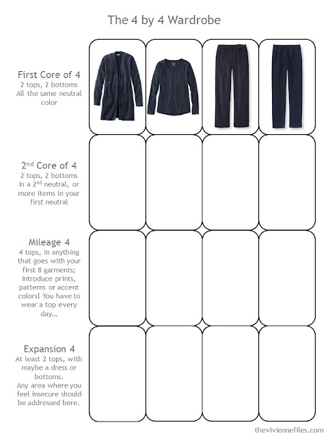 a Navy Core of 4 in a 4 by 4 Wardrobe template