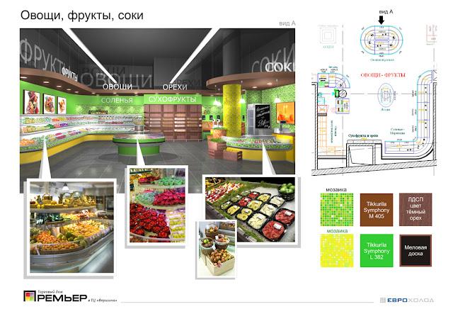 Дизайн-проект супермаркета