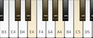 Harmonic minor scale on Key C# or D flat