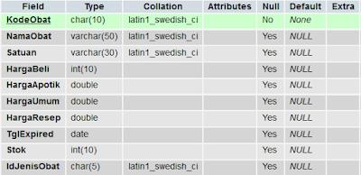 Aplikasi Pencarian Data dengan Visual Basic 6.0