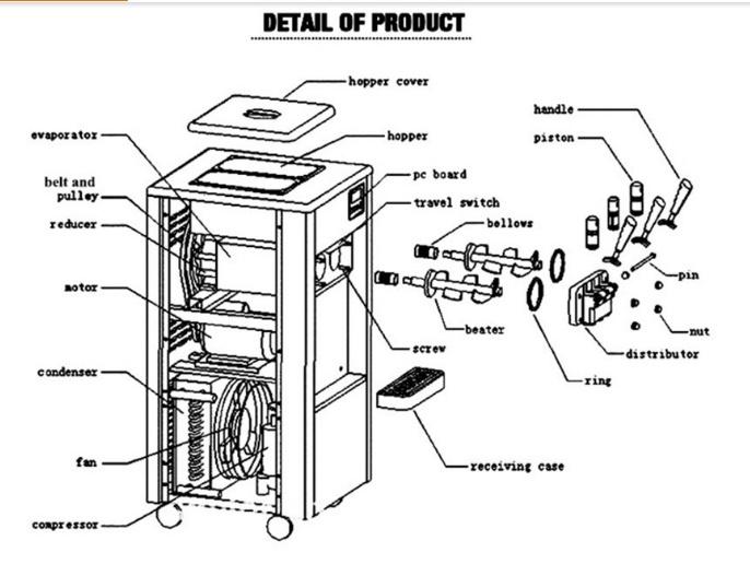 RoseDelightShop & Mr Chocolate Fountain : Soft ice cream machine Beater / Blender rm150 BQL 525b