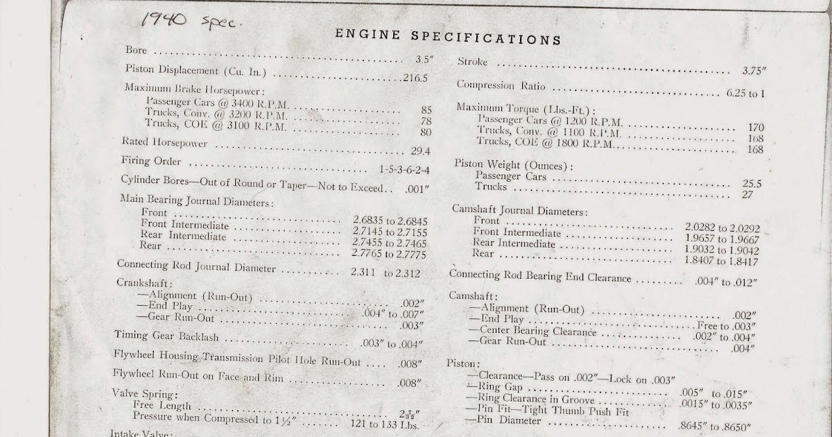 Chev 235 guy: 1940 Chevrolet Engine Specifications