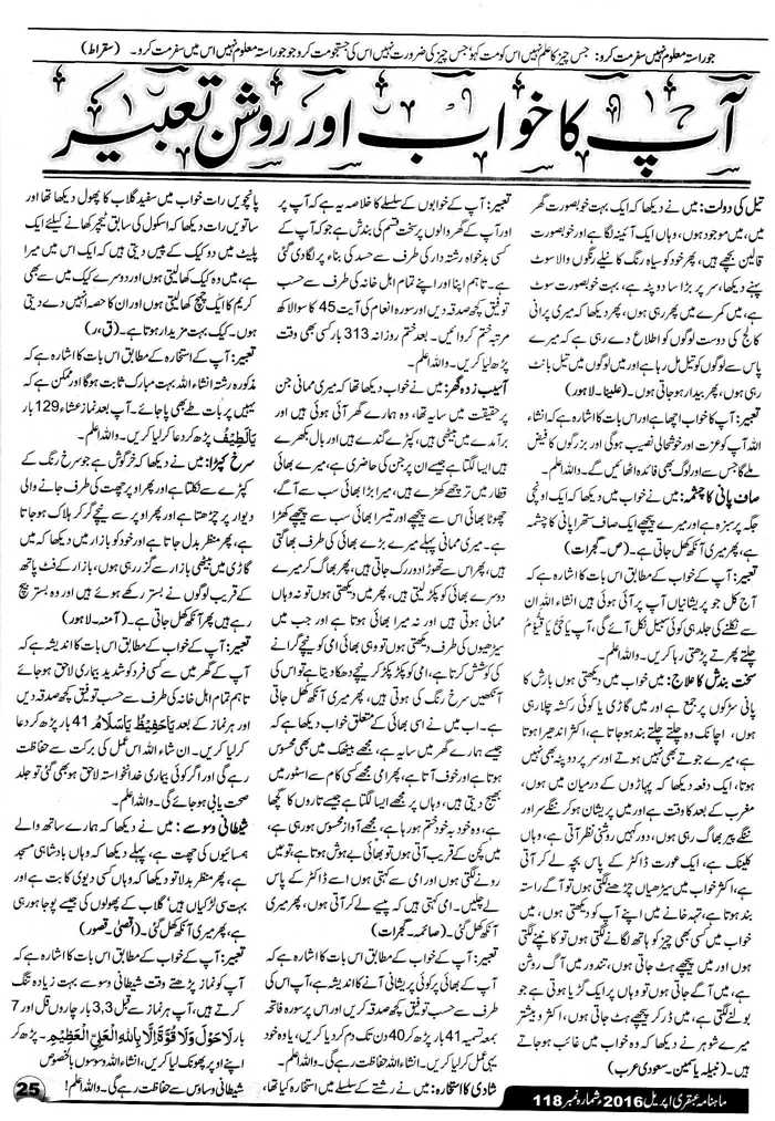 Aap Ka Khawab Aur Roshan Tabeer
